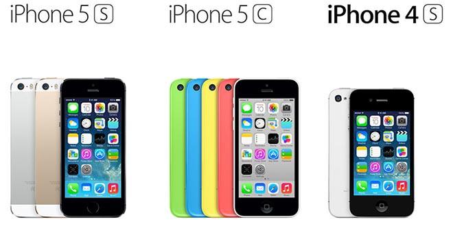 iPhone 5s, 5c, 4