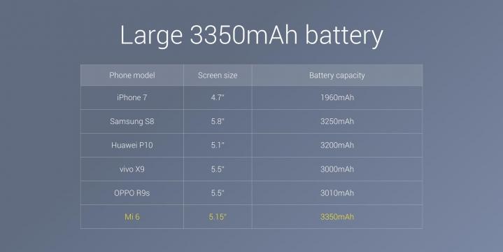 Батарея Xiaomi Mi 6