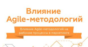 Влияние Agile-методологий на отделы маркетинга